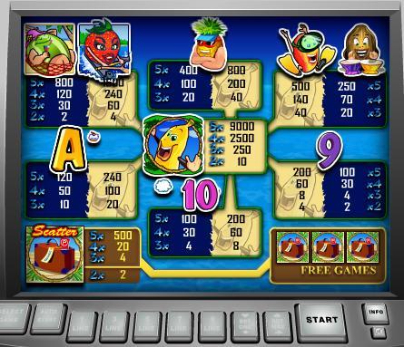 Казино виртуальное без регистрации бизнес планы казино