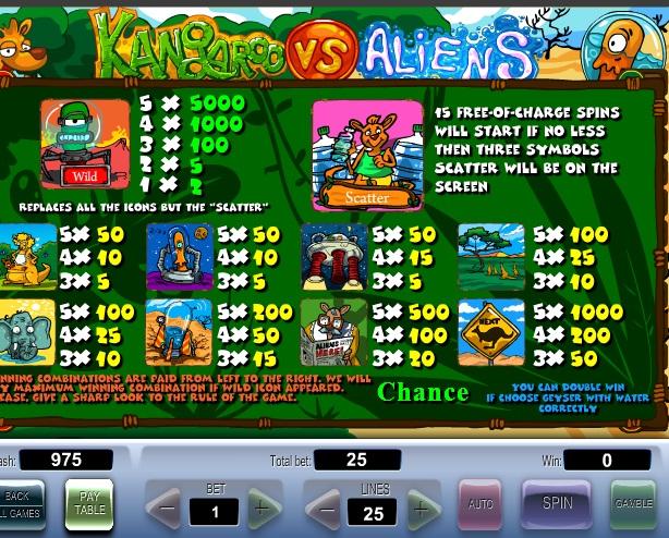 Игровые автоматы играть бесплатно фрукти игровые автоматы крупные выигрыши видео онлайн бесплатно без регист